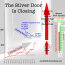 The Silver Door IsClosing!!??